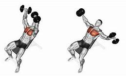 How To Perform Incline Dumbbell Fly