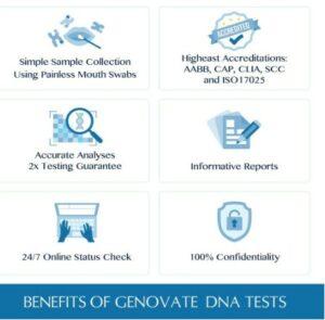 Genovate DNA Fitness Test