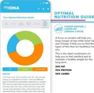 MyDNA Nutrition, Fitness & Caffeine DNA Test - MyDNA Nutrition, Fitness & Caffeine DNA Test Review How Hoes It Work