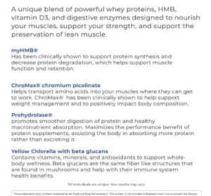 Tony Horton Powerlife Whey Protein -What Whey Protein Is Recommended For Pro Or Pre-Workout Routine?